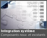 Integration systeme